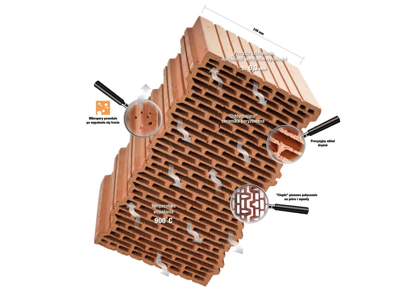 Hurtownia budowlana HDMB Materiały budowalna